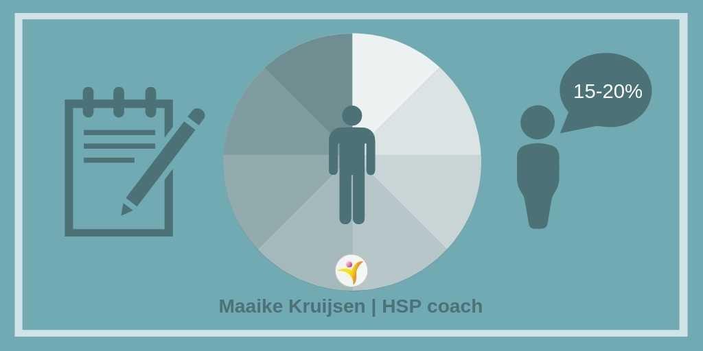 Ik heb een vraag over het coachingstraject